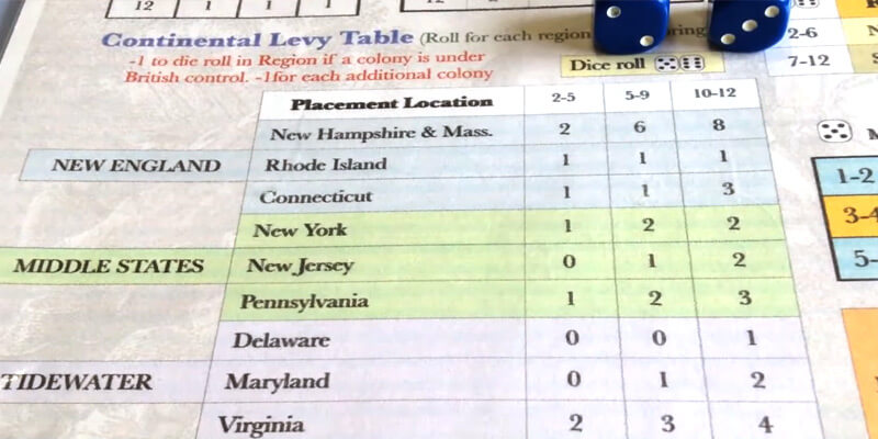 war for america american revolution continental levy table