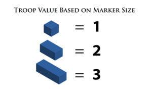 troop value